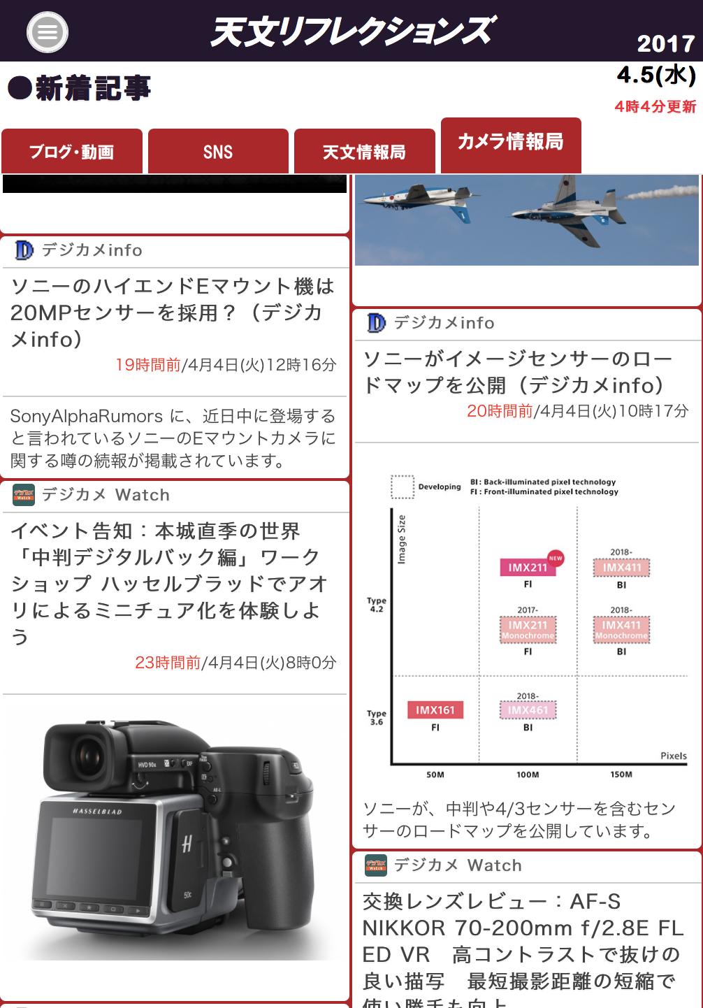 SONYの中判イメージセンサーロードマップ | 天リフOriginal