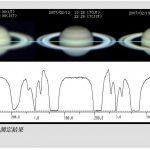土星のプラチナリング【6/15】土星が衝・ハイリゲンシャイン効果