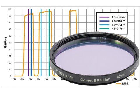 「Comet BP フィルター」登場!ますます多様化するフィルターワーク